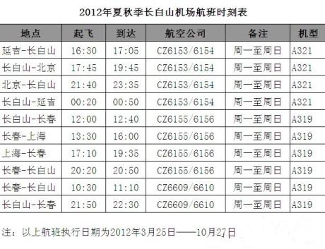 飞机登机时间表-长白山机场航班时刻表